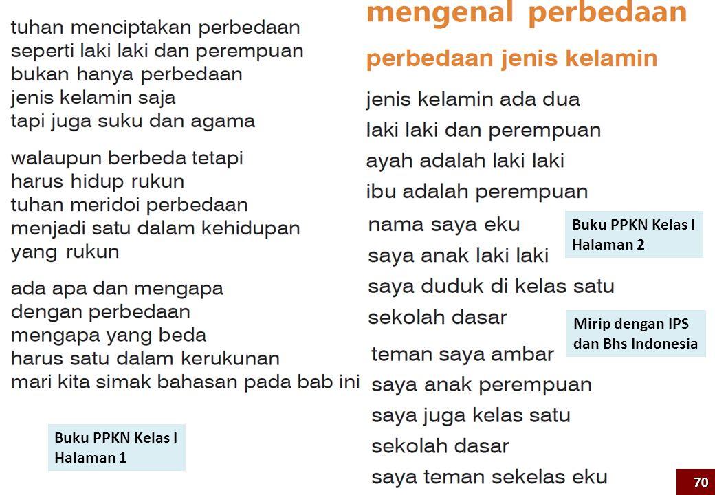 Buku PPKN Kelas I Halaman 1 Buku PPKN Kelas I Halaman 2 Mirip dengan IPS dan Bhs Indonesia 70