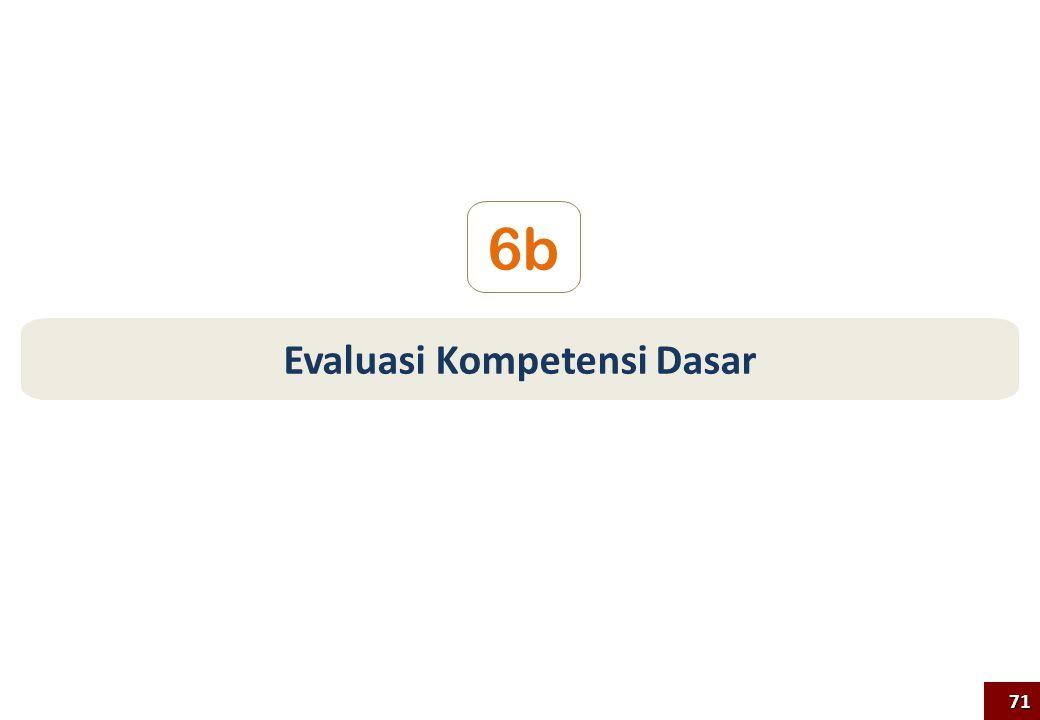 Evaluasi Kompetensi Dasar 6b 71