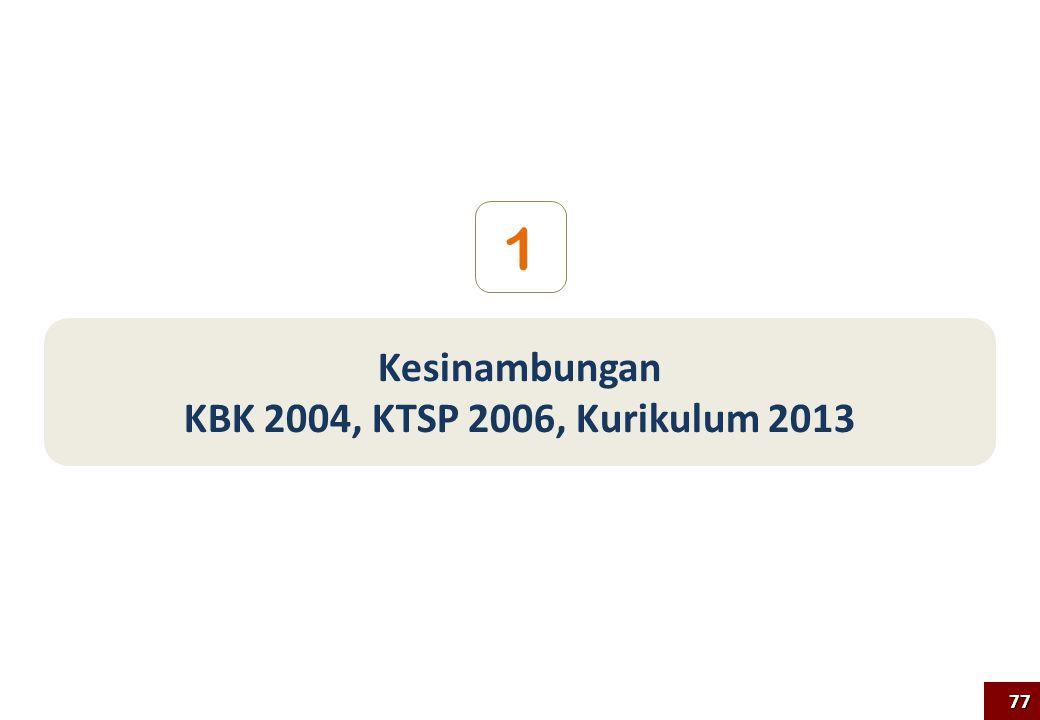 Kesinambungan KBK 2004, KTSP 2006, Kurikulum 2013 1 77