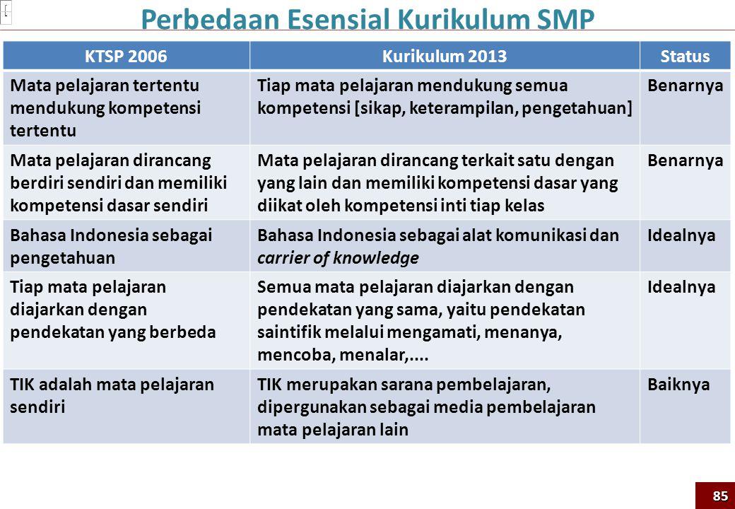 KTSP 2006Kurikulum 2013Status Mata pelajaran tertentu mendukung kompetensi tertentu Tiap mata pelajaran mendukung semua kompetensi [sikap, keterampila