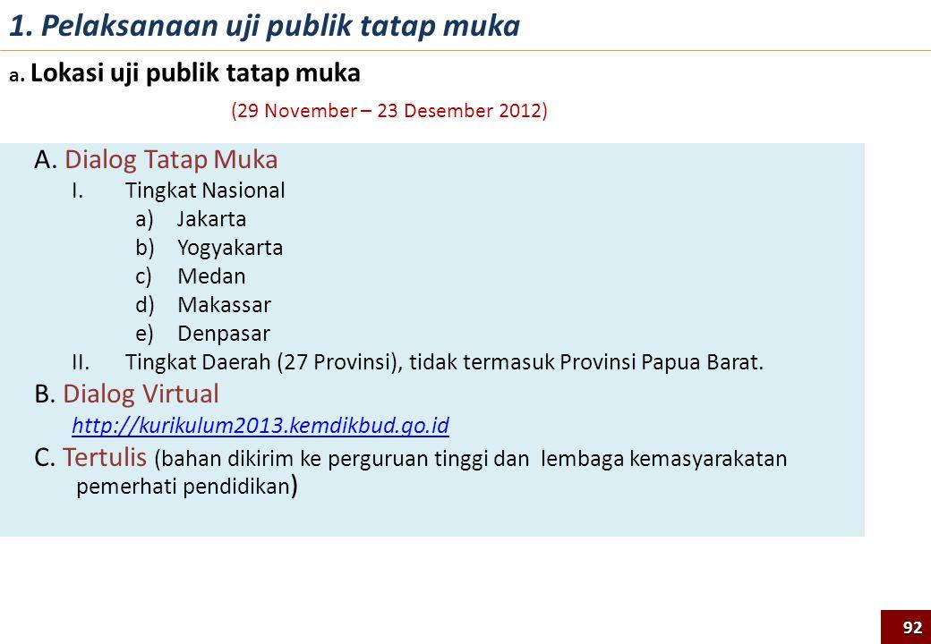 A. Dialog Tatap Muka I.Tingkat Nasional a)Jakarta b)Yogyakarta c)Medan d)Makassar e)Denpasar II.Tingkat Daerah (27 Provinsi), tidak termasuk Provinsi
