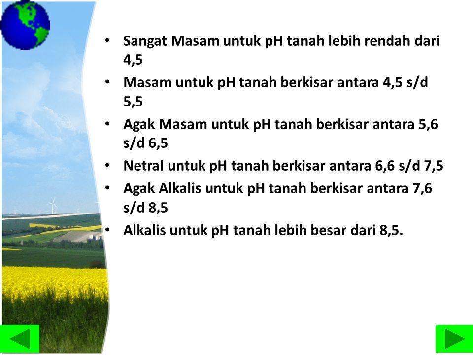 • Sangat Masam untuk pH tanah lebih rendah dari 4,5 • Masam untuk pH tanah berkisar antara 4,5 s/d 5,5 • Agak Masam untuk pH tanah berkisar antara 5,6