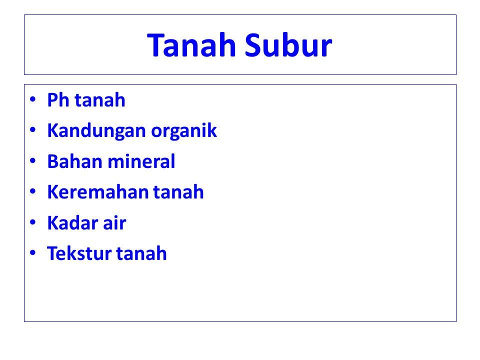 Tanah Subur • Ph tanah • Kandungan organik • Bahan mineral • Keremahan tanah • Kadar air • Tekstur tanah