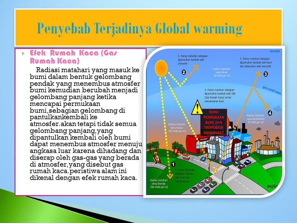 Pemanasan global atau biasa disebut juga Global warming adalah proses peningkatan suhu rata-rata atmosfir,laut dan daratan bumi. Pemanasan global meru