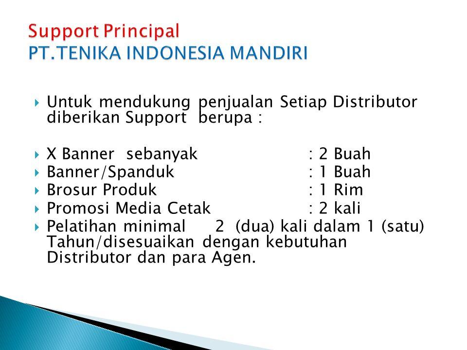  Untuk mendukung penjualan Setiap Distributor diberikan Support berupa :  X Banner sebanyak : 2 Buah  Banner/Spanduk: 1 Buah  Brosur Produk: 1 Rim