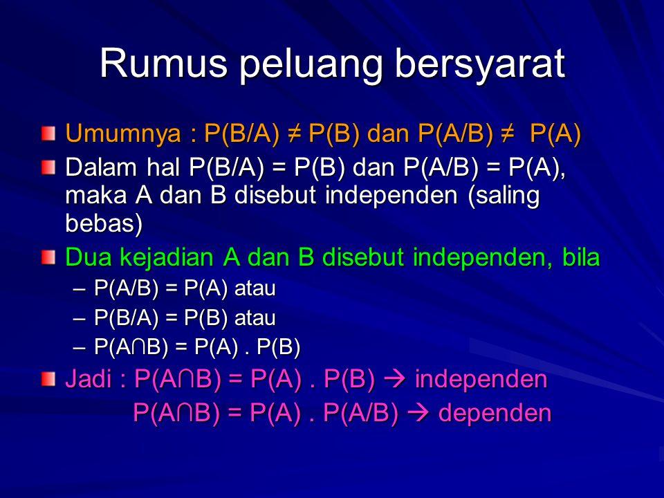 Rumus peluang bersyarat Umumnya : P(B/A) ≠ P(B) dan P(A/B) ≠ P(A) Dalam hal P(B/A) = P(B) dan P(A/B) = P(A), maka A dan B disebut independen (saling bebas) Dua kejadian A dan B disebut independen, bila –P(A/B) = P(A) atau –P(B/A) = P(B) atau –P(A∩B) = P(A).