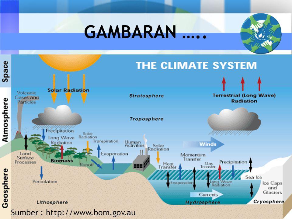 GAMBARAN ….. Sumber : http://www.bom.gov.au