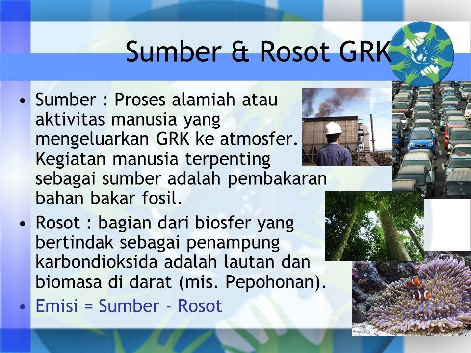 Sumber & Rosot GRK •Sumber : Proses alamiah atau aktivitas manusia yang mengeluarkan GRK ke atmosfer. Kegiatan manusia terpenting sebagai sumber adala