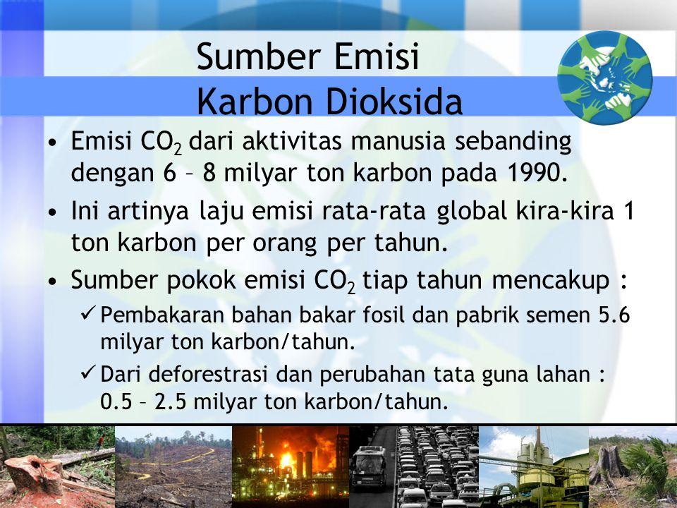 Sumber Emisi Karbon Dioksida •Emisi CO 2 dari aktivitas manusia sebanding dengan 6 – 8 milyar ton karbon pada 1990. •Ini artinya laju emisi rata-rata