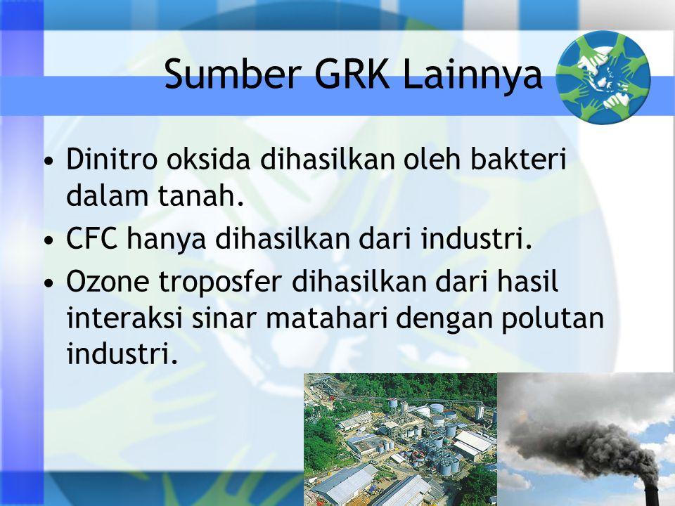 Sumber GRK Lainnya •Dinitro oksida dihasilkan oleh bakteri dalam tanah. •CFC hanya dihasilkan dari industri. •Ozone troposfer dihasilkan dari hasil in