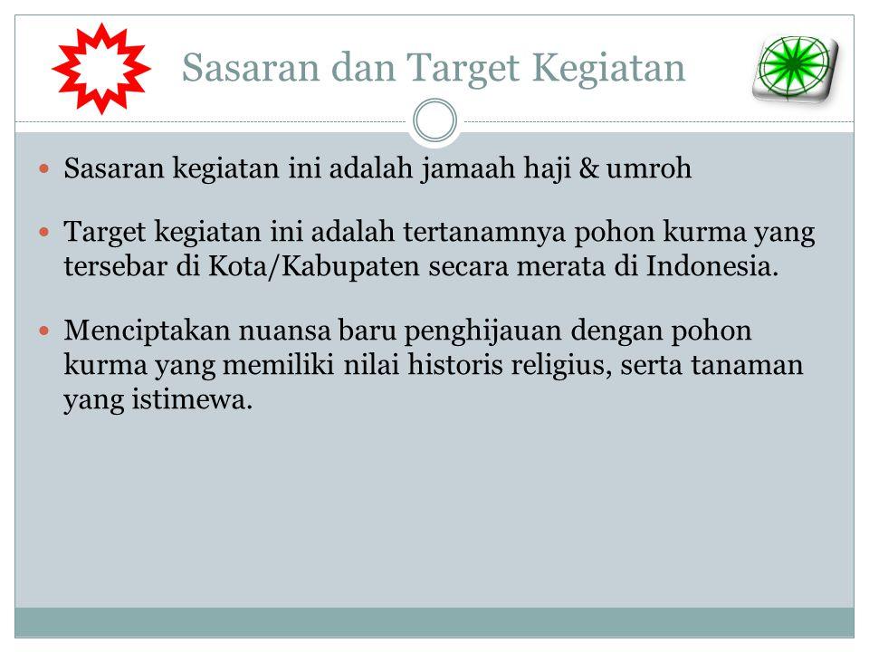 Sasaran dan Target Kegiatan  Sasaran kegiatan ini adalah jamaah haji & umroh  Target kegiatan ini adalah tertanamnya pohon kurma yang tersebar di Ko