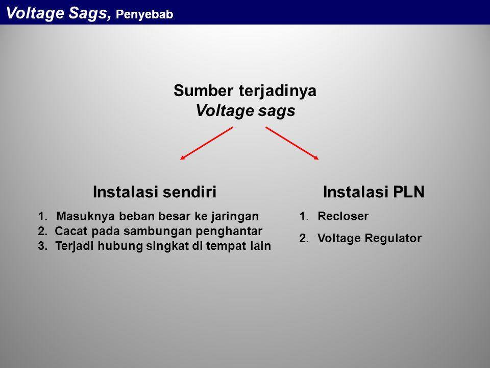 Sumber terjadinya Voltage sags Voltage Sags, Penyebab Instalasi sendiri 1.Masuknya beban besar ke jaringan 2. Cacat pada sambungan penghantar 3. Terja