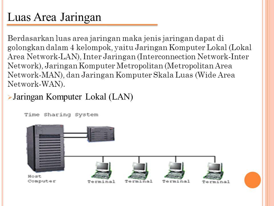 LAN, adalah jaringan yang dibatasi oleh area yang relatif kecil, umumnya dibatasi oleh area lingkungan, seperti sebuah perkantoran di sebuah gedung, atau sebuah sekolah, dan biasanya tidak jauh dari sekitar 1 km persegi.