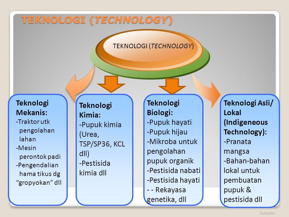 TEKNOLOGI (TECHNOLOGY) Suhartini Teknologi Biologi: -Pupuk hayati -Pupuk hijau -Mikroba untuk pengolahan pupuk organik -Pestisida nabati -Pestisida ha