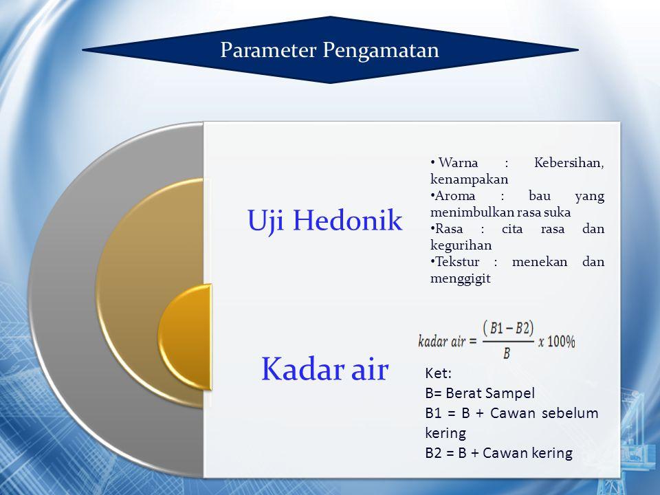 Parameter Pengamatan Uji Hedonik • Warna : Kebersihan, kenampakan • Aroma : bau yang menimbulkan rasa suka • Rasa : cita rasa dan kegurihan • Tekstur : menekan dan menggigit Kadar air Ket: B= Berat Sampel B1 = B + Cawan sebelum kering B2 = B + Cawan kering