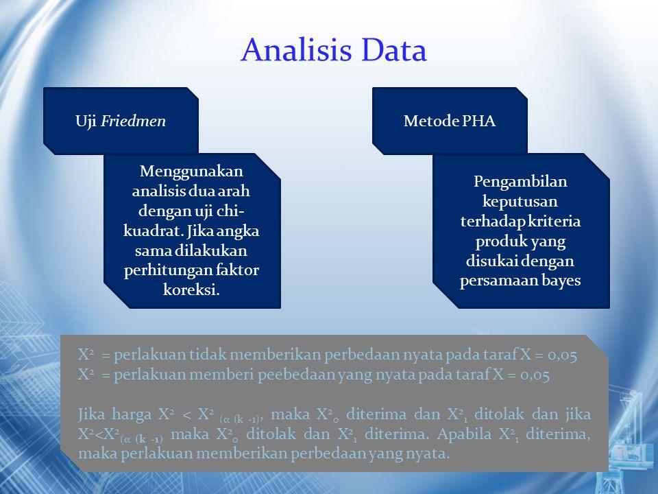 Analisis Data Uji Friedmen Menggunakan analisis dua arah dengan uji chi- kuadrat. Jika angka sama dilakukan perhitungan faktor koreksi. Metode PHA Pen