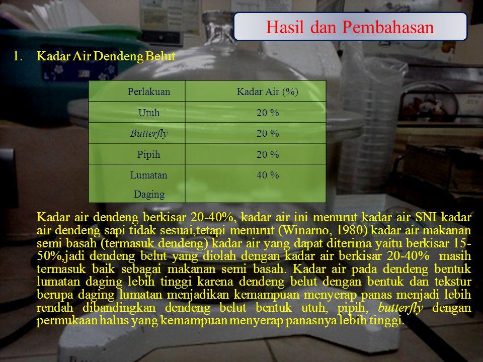 1.Kadar Air Dendeng Belut Kadar air dendeng berkisar 20-40%, kadar air ini menurut kadar air SNI kadar air dendeng sapi tidak sesuai,tetapi menurut (W