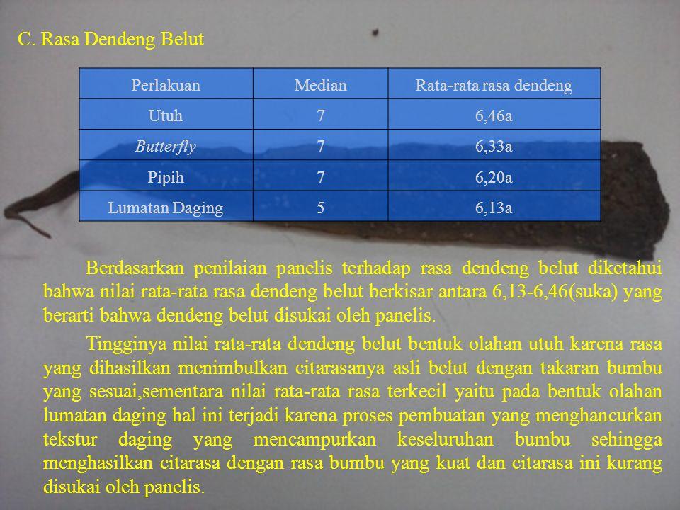 C. Rasa Dendeng Belut Berdasarkan penilaian panelis terhadap rasa dendeng belut diketahui bahwa nilai rata-rata rasa dendeng belut berkisar antara 6,1