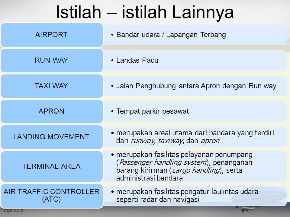 Istilah – istilah Lainnya •Bandar udara / Lapangan Terbang AIRPORT •Landas Pacu RUN WAY •Jalan Penghubung antara Apron dengan Run way TAXI WAY •Tempat