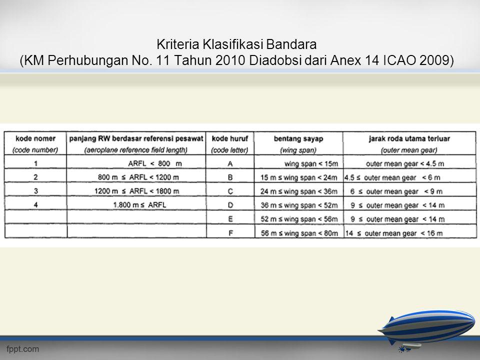Kriteria Klasifikasi Bandara (KM Perhubungan No. 11 Tahun 2010 Diadobsi dari Anex 14 ICAO 2009)