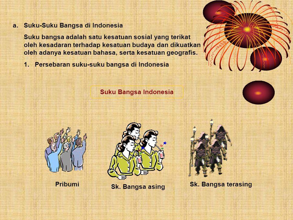 a.Suku-Suku Bangsa di Indonesia Suku bangsa adalah satu kesatuan sosial yang terikat oleh kesadaran terhadap kesatuan budaya dan dikuatkan oleh adanya kesatuan bahasa, serta kesatuan geografis.