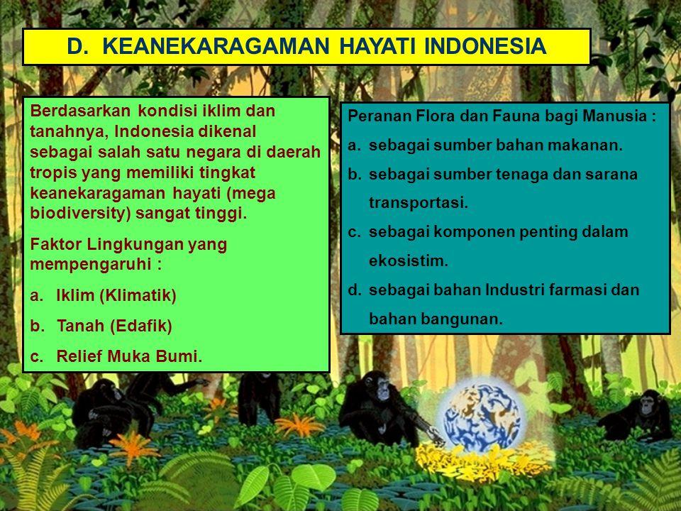 Berdasarkan kondisi iklim dan tanahnya, Indonesia dikenal sebagai salah satu negara di daerah tropis yang memiliki tingkat keanekaragaman hayati (mega biodiversity) sangat tinggi.