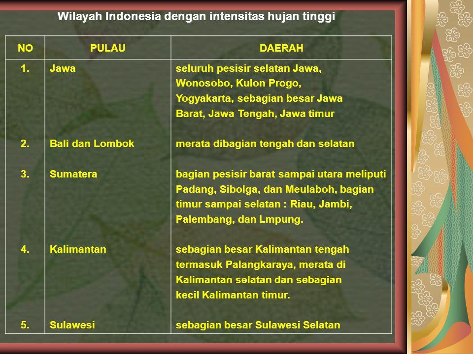 NOPULAUDAERAH 1. 2. 3. 4. 5. Jawa Bali dan Lombok Sumatera Kalimantan Sulawesi seluruh pesisir selatan Jawa, Wonosobo, Kulon Progo, Yogyakarta, sebagi