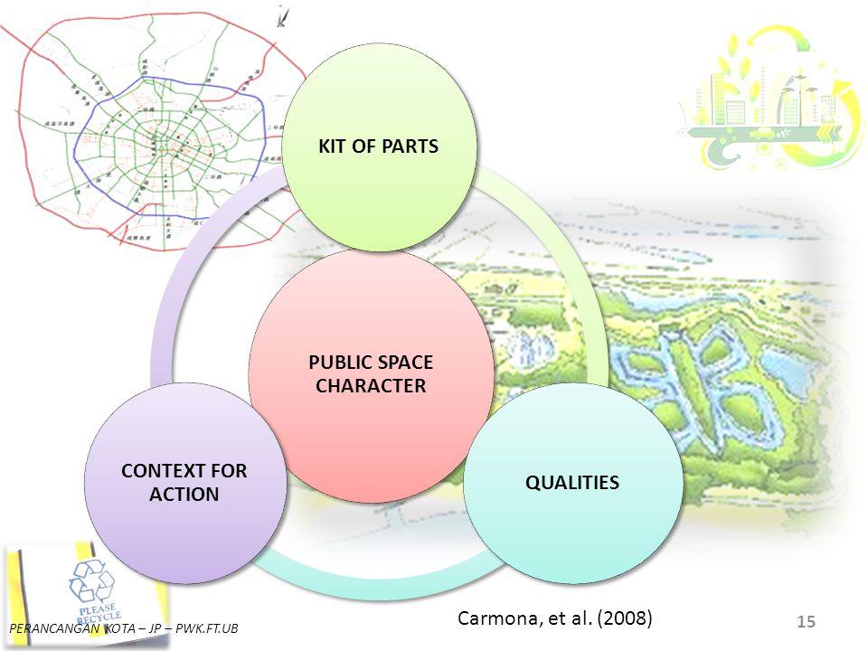 PERANCANGAN KOTA – JP – PWK.FT.UB 15 PUBLIC SPACE CHARACTER KIT OF PARTS QUALITIES CONTEXT FOR ACTION Carmona, et al. (2008)