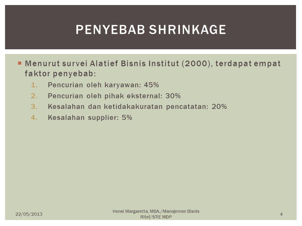  Menurut survei Alatief Bisnis Institut (2000), terdapat empat faktor penyebab: 1.Pencurian oleh karyawan: 45% 2.Pencurian oleh pihak eksternal: 30%