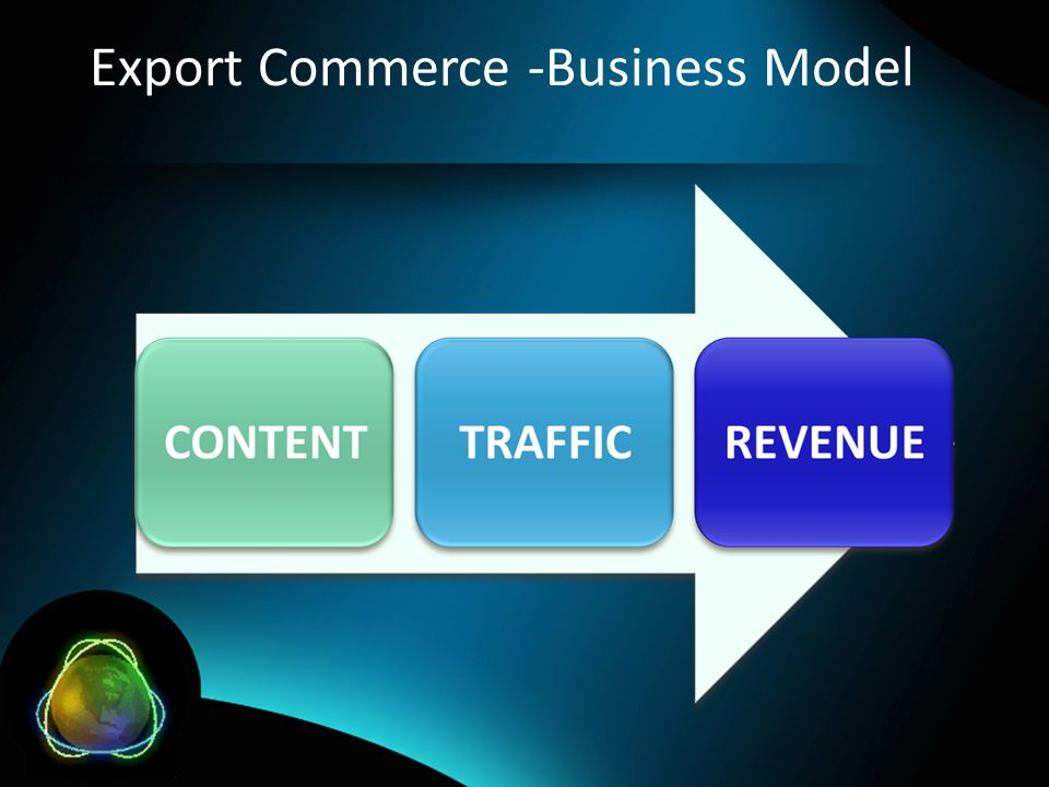 Export Commerce -Business Model