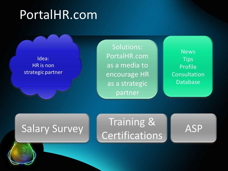 PortalHR.com