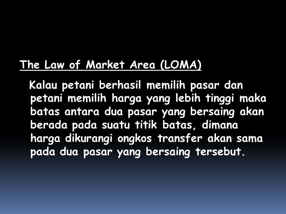 The Law of Market Area (LOMA) Kalau petani berhasil memilih pasar dan petani memilih harga yang lebih tinggi maka batas antara dua pasar yang bersaing