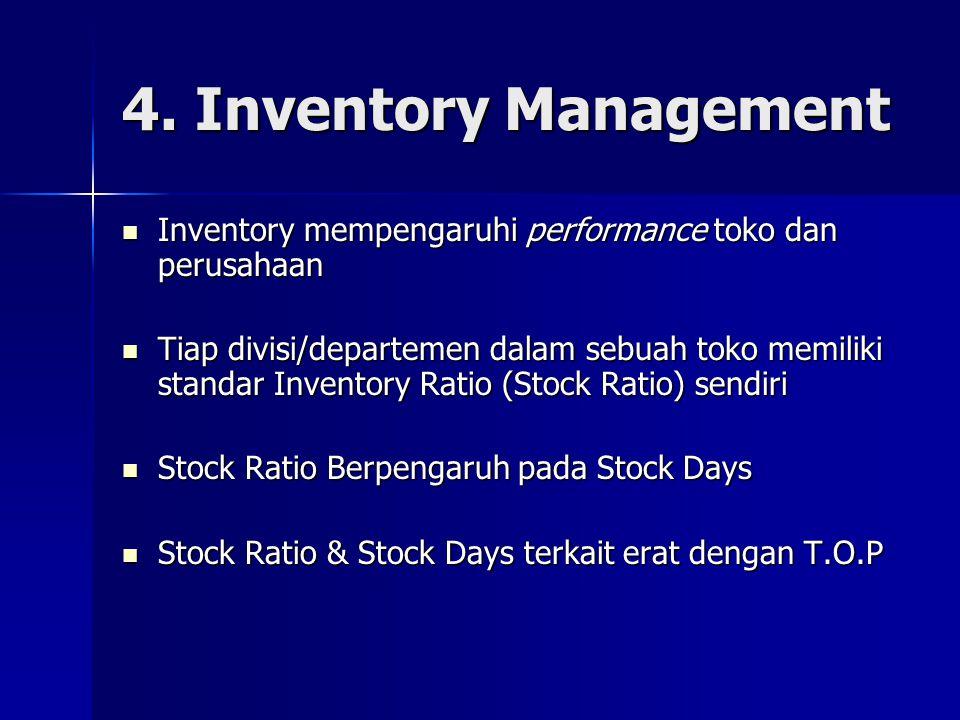 4. Inventory Management  Inventory mempengaruhi performance toko dan perusahaan  Tiap divisi/departemen dalam sebuah toko memiliki standar Inventory