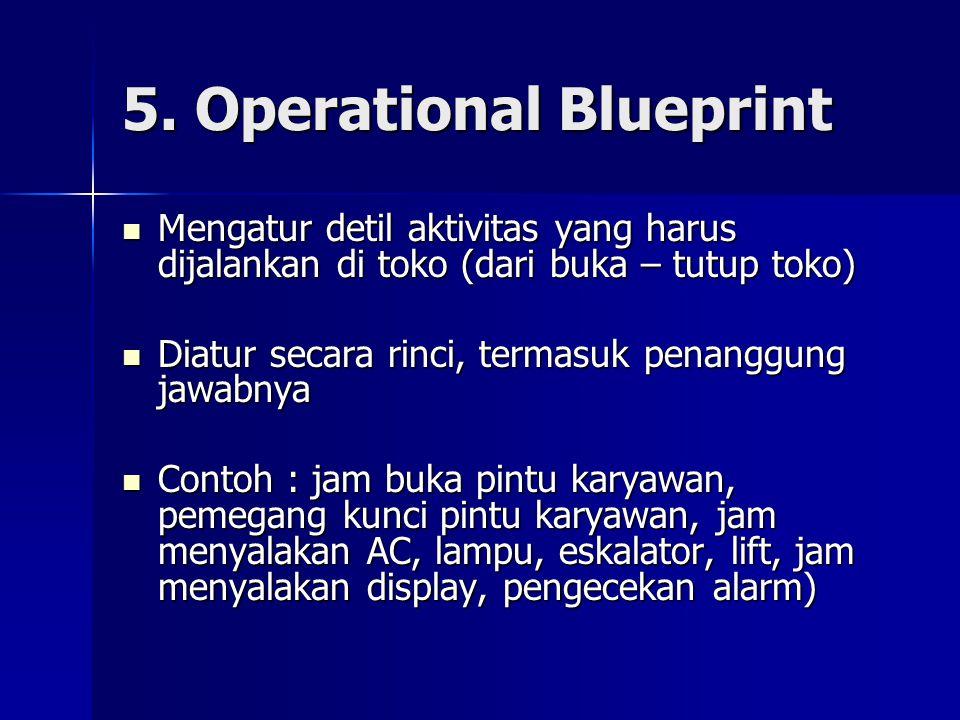 5. Operational Blueprint  Mengatur detil aktivitas yang harus dijalankan di toko (dari buka – tutup toko)  Diatur secara rinci, termasuk penanggung
