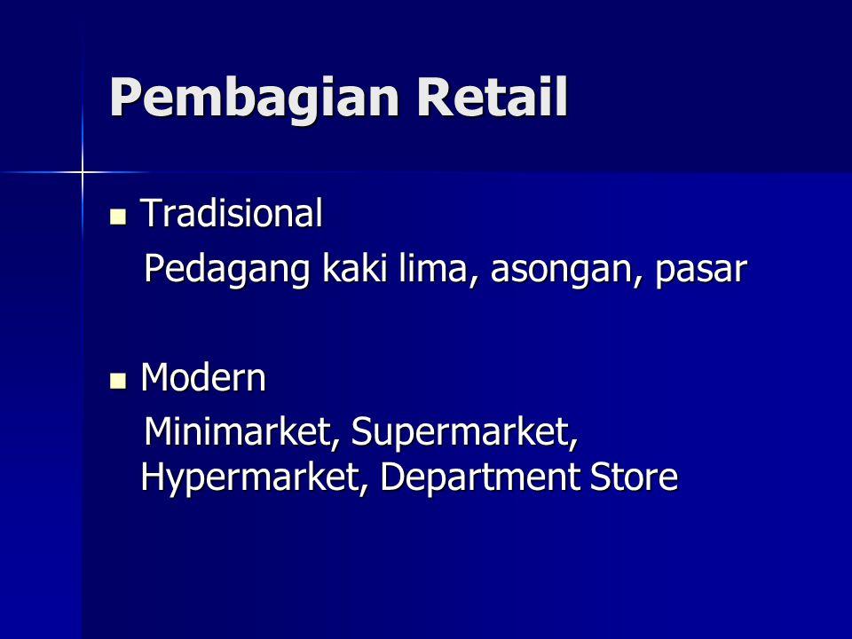 Pembagian Retail  Tradisional Pedagang kaki lima, asongan, pasar Pedagang kaki lima, asongan, pasar  Modern Minimarket, Supermarket, Hypermarket, De