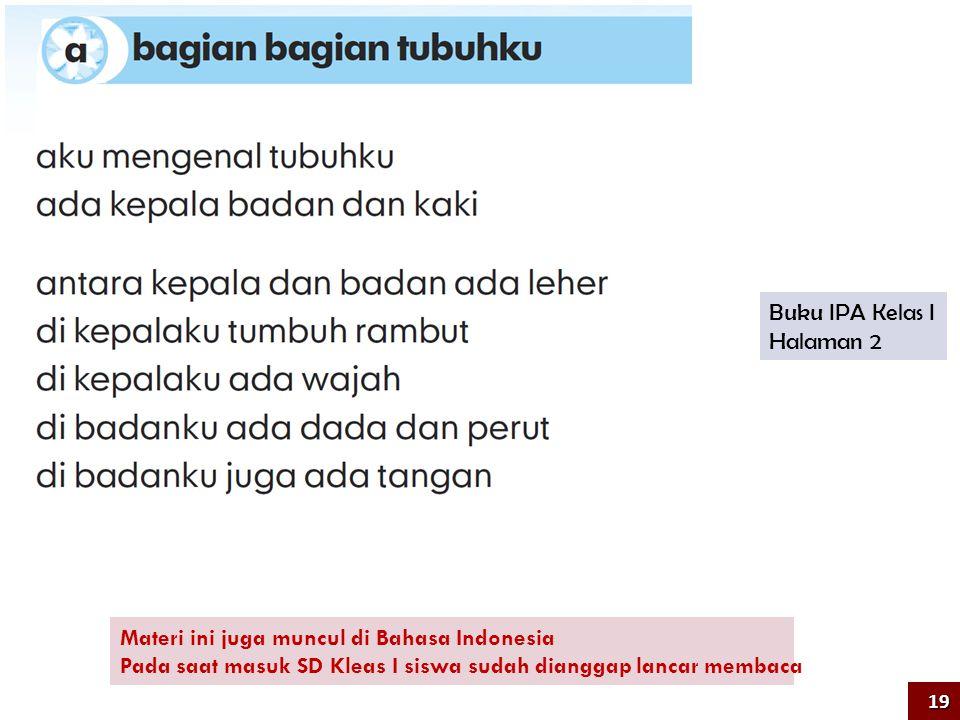 Buku IPA Kelas I Halaman 2 Materi ini juga muncul di Bahasa Indonesia Pada saat masuk SD Kleas I siswa sudah dianggap lancar membaca 19