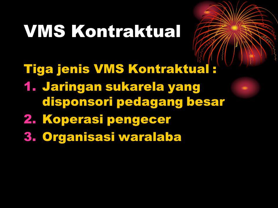 VMS Kontraktual Tiga jenis VMS Kontraktual : 1.Jaringan sukarela yang disponsori pedagang besar 2.Koperasi pengecer 3.Organisasi waralaba