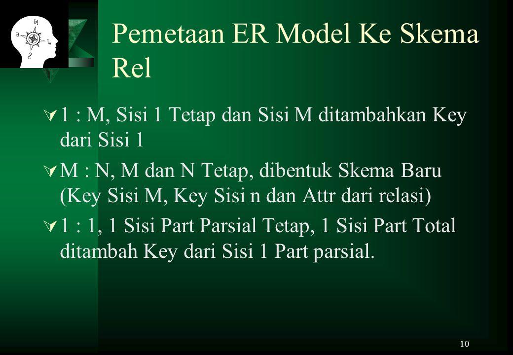 10 Pemetaan ER Model Ke Skema Rel  1 : M, Sisi 1 Tetap dan Sisi M ditambahkan Key dari Sisi 1  M : N, M dan N Tetap, dibentuk Skema Baru (Key Sisi M, Key Sisi n dan Attr dari relasi)  1 : 1, 1 Sisi Part Parsial Tetap, 1 Sisi Part Total ditambah Key dari Sisi 1 Part parsial.