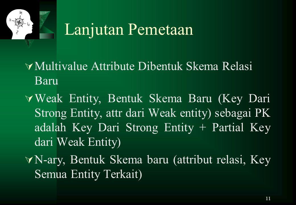 11 Lanjutan Pemetaan  Multivalue Attribute Dibentuk Skema Relasi Baru  Weak Entity, Bentuk Skema Baru (Key Dari Strong Entity, attr dari Weak entity) sebagai PK adalah Key Dari Strong Entity + Partial Key dari Weak Entity)  N-ary, Bentuk Skema baru (attribut relasi, Key Semua Entity Terkait)