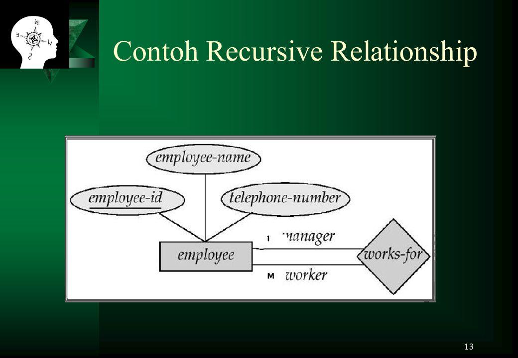 13 Contoh Recursive Relationship