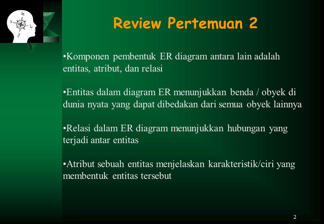 2 Review Pertemuan 2 •Komponen pembentuk ER diagram antara lain adalah entitas, atribut, dan relasi •Entitas dalam diagram ER menunjukkan benda / obyek di dunia nyata yang dapat dibedakan dari semua obyek lainnya •Relasi dalam ER diagram menunjukkan hubungan yang terjadi antar entitas •Atribut sebuah entitas menjelaskan karakteristik/ciri yang membentuk entitas tersebut