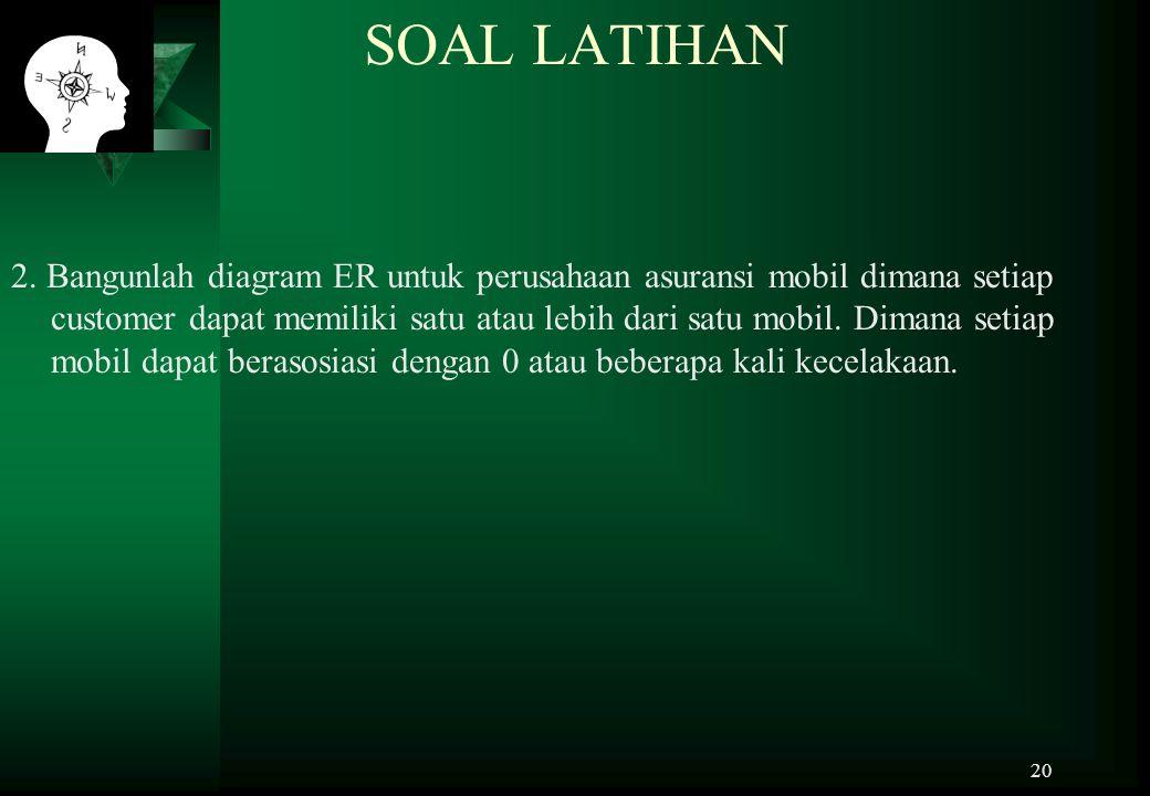 20 SOAL LATIHAN 2.