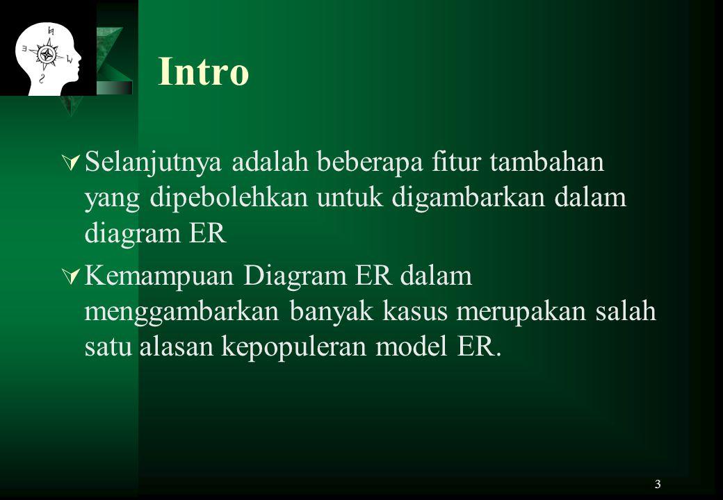 3 Intro  Selanjutnya adalah beberapa fitur tambahan yang dipebolehkan untuk digambarkan dalam diagram ER  Kemampuan Diagram ER dalam menggambarkan banyak kasus merupakan salah satu alasan kepopuleran model ER.
