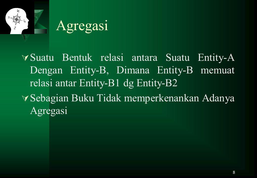 8 Agregasi  Suatu Bentuk relasi antara Suatu Entity-A Dengan Entity-B, Dimana Entity-B memuat relasi antar Entity-B1 dg Entity-B2  Sebagian Buku Tidak memperkenankan Adanya Agregasi