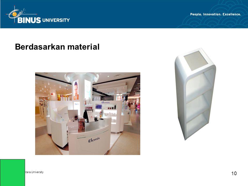 Berdasarkan material Bina Nusantara University 10