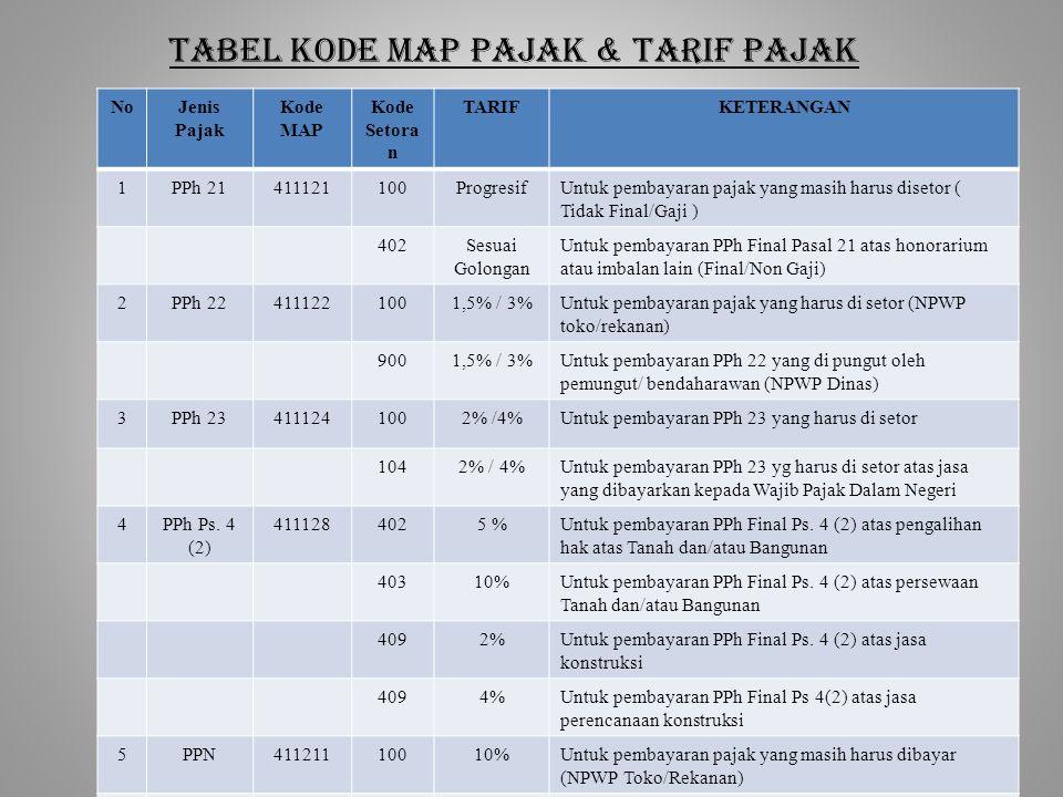TABEL KODE MAP PAJAK & TARIF PAJAK NoJenis Pajak Kode MAP Kode Setora n TARIFKETERANGAN 1PPh 21411121100ProgresifUntuk pembayaran pajak yang masih har