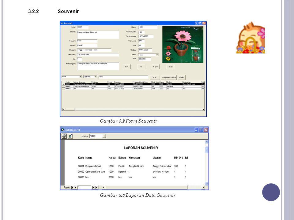 Gambar 3.2 Form Souvenir 3.2.2Souvenir Gambar 3.3 Laporan Data Souvenir