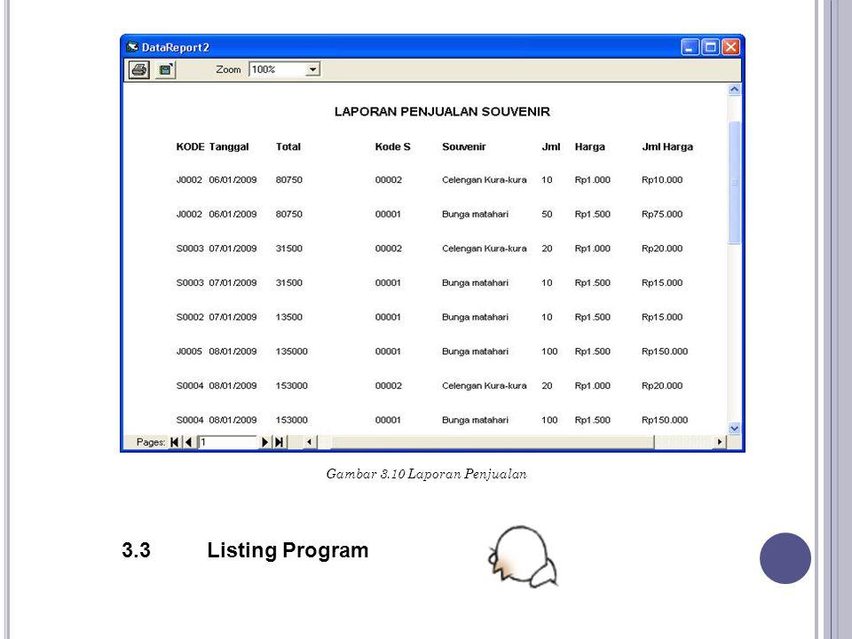 Gambar 3.10 Laporan Penjualan 3.3 Listing Program