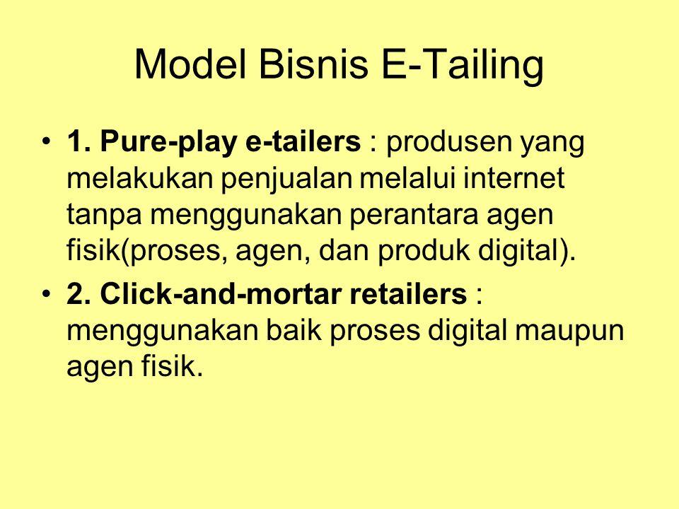 Model Bisnis E-Tailing •1.
