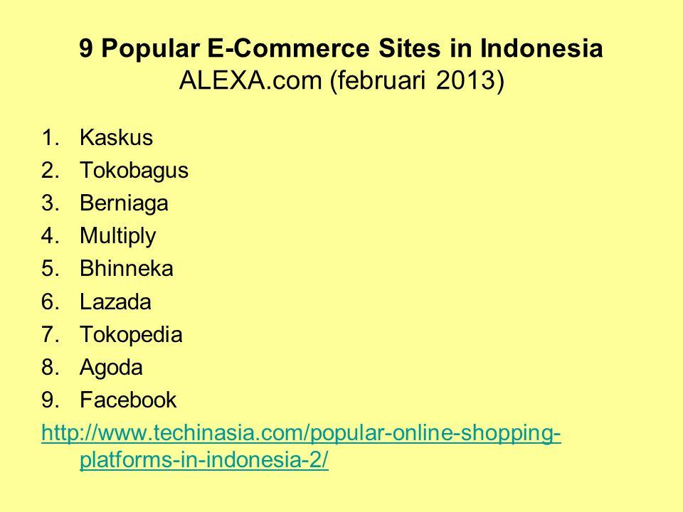 9 Popular E-Commerce Sites in Indonesia ALEXA.com (februari 2013) 1.Kaskus 2.Tokobagus 3.Berniaga 4.Multiply 5.Bhinneka 6.Lazada 7.Tokopedia 8.Agoda 9.Facebook http://www.techinasia.com/popular-online-shopping- platforms-in-indonesia-2/
